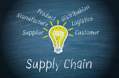 image of Supply-Chain